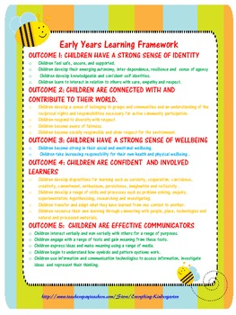 EYLF outcomes Poster