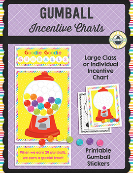 EZ Cut Incentive Chart Printables {Gumballs}