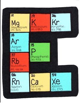 E_Periodic1