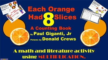 Each Orange Had 8 Slices- A Multiplication Story