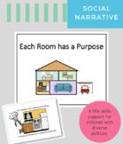 Each Room has a Purpose with Symbolstix and Boardmaker