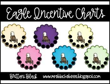 Eagle Incentive Charts