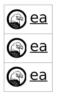 Eagle ea keyword card