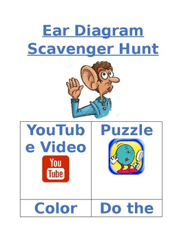 Ear Diagram Scavenger Hunt