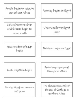 Early African History Timeline Sort