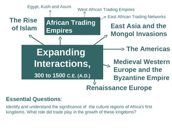 Early African Trading Empires