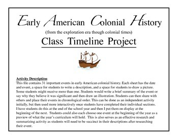 Early American Colonial History Class Timeline Project