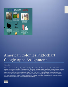 Early American Colonies Google Apps Piktochart Activity