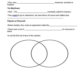 Early American Colonies Guided Notes