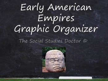 Early American Empires Graphic Organizer