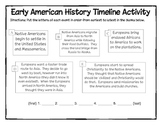 Early American History Timeline