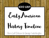 Early American History Timeline Posters