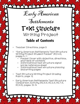 Early American Settlements Informational Text Structure Project and Comparison