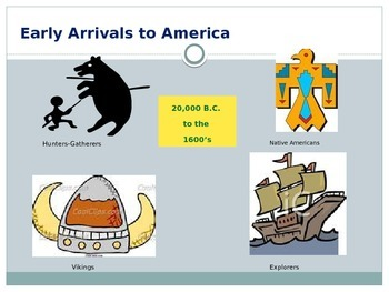 Early Arrivals to the New World:  UNIT 1 5th Grade Social Studies