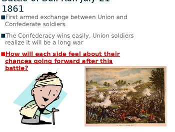 Early Battles of the Civil War
