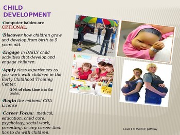 Early Childhood Education A Unit 1 Day 2 power point Performing observations