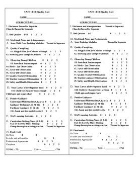 Early Childhood Education A Unit 1 course Rubric score sheet