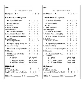 Early Childhood Education A Unit 2 course workbook rubric