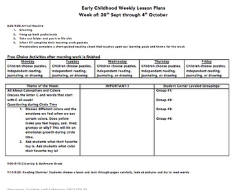 Multi-Age Early Childhood Lesson Template