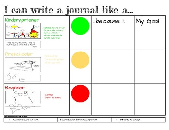 Early Childhood Self-Assessment: Journal Writing