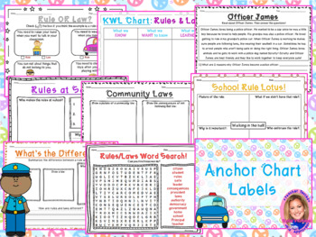 NEW Early Childhood Social Studies: Rules and Laws