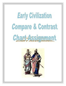 Early Civilization Compar & Contract Chart