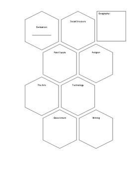Early Civilizations Graphic Organizer