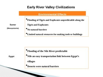 Early Civilizations PPT