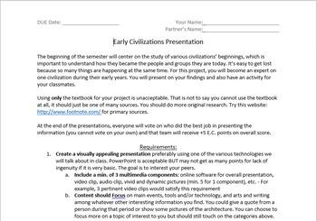 Early Civilizations Presentation Rubric: Mesopotamia, Egypt, Indus Valley