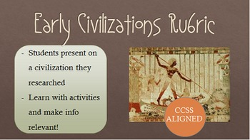 Early Civilizations Presentation Rubric: Mesopotamia, Egypt, Indus Valley