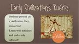 Early Civilizations Presentation Rubric: Mesopotamia, Egyp