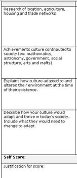 Early Civilizations Rubric