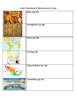 Early Civilizations of Middle America Terms