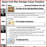 NEW! Early Cold War Review Timeline U.S. History (1945-1961)