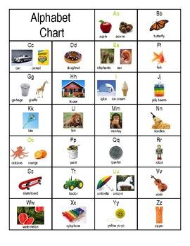 Early Elementary Photograph Alphabet Chart