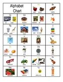 Early Elementary Photograph Alphabet Chart