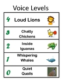 Early Elementary Voice Chart and learning cards