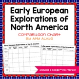 Early European Explorations of North America Comparison Chart - Explorers
