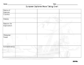 Early European Explorers Note Taking Chart