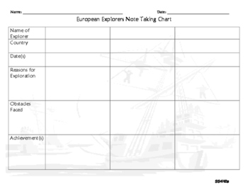 Early European Explorers Note Taking Chart