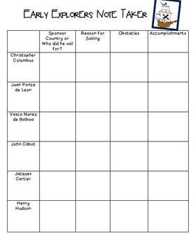 Early Explorers PowerPoint & Note Taker Chart - Social Media Twist