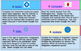 Early Explorers and Thirteen Colonies Hyperdoc Two Pack