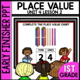 Early Finishers Activities | Place Value | Module 4 Lesson 2