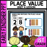 Early Finishers Activities | Place Value | Module 4 Lesson 3
