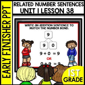 Early Finishers Activities | Related Number Sentences | Module 1 lesson 38