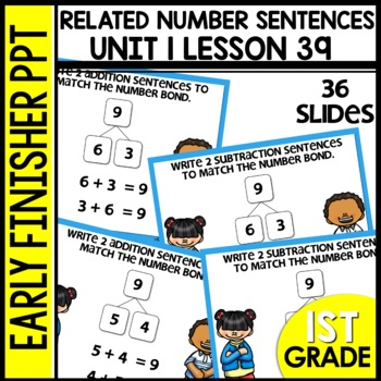 Early Finishers Activities | Related Number Sentences | Module 1 lesson 39