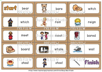 Early Finishers Activity   Dominoes: Homophones set 4
