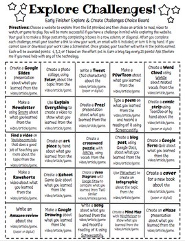 Early Finsher Choice Board for Any Subject (uses Tech.) EDITABLE Middle School