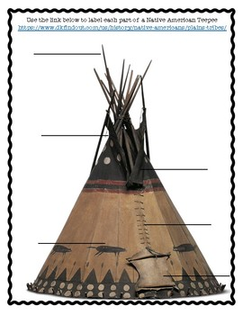 Early History Of Native Americans Webquest
