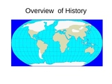 Early History Overview